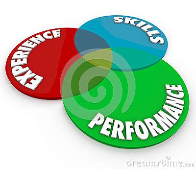 Work experience essay planning